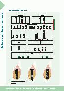 Stroomschema BioComp Locator