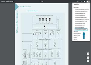 Navigatie productpagina
